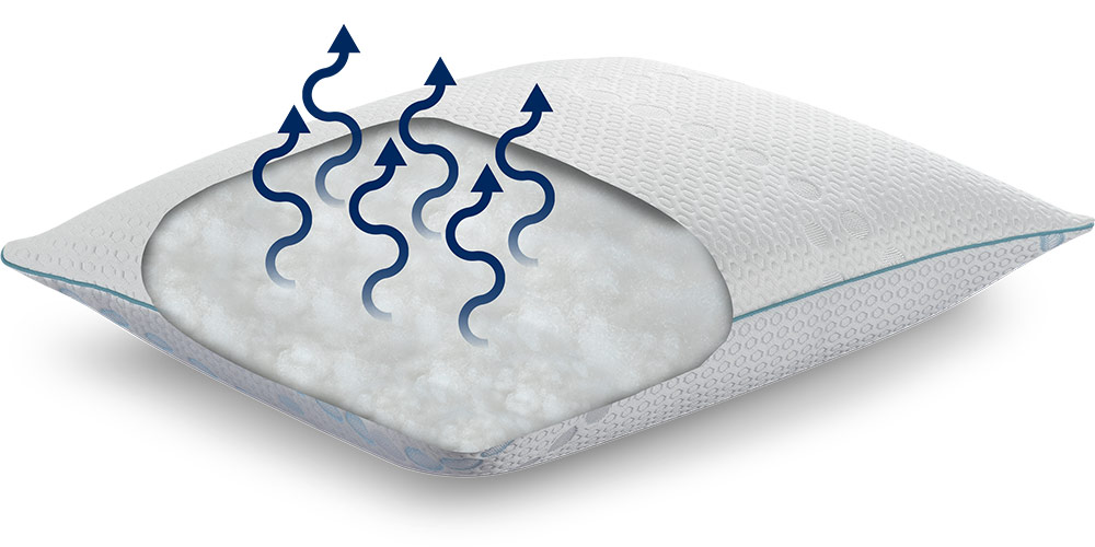 Dormeo 2in1 Cooling Pillow New
